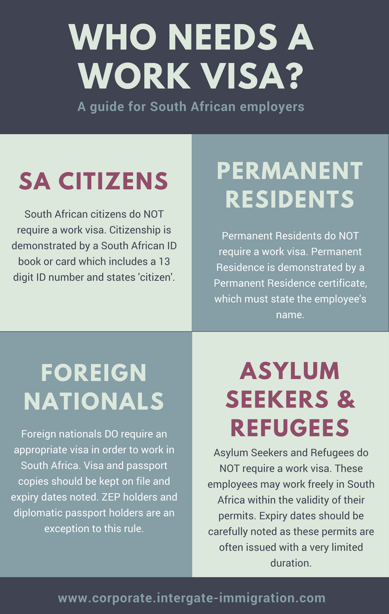 Decoding your south african id number | western cape government.